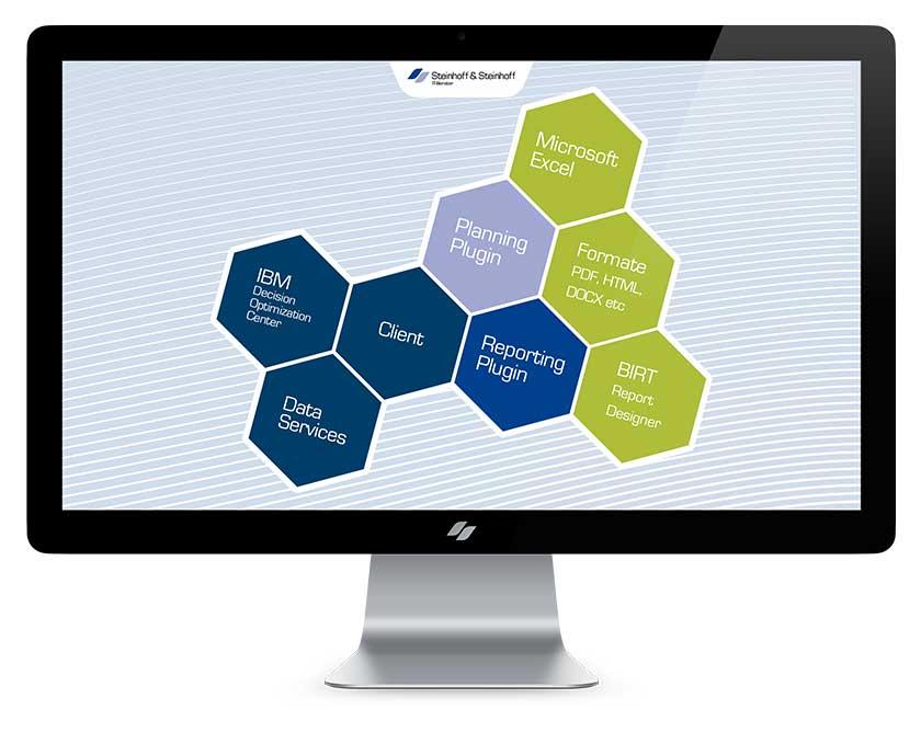 Plugins für die IBM Decision Optimization Center Client Anwendung